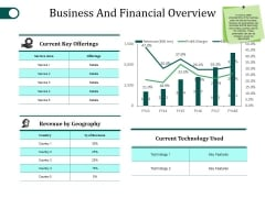 Business And Financial Overview Ppt PowerPoint Presentation Inspiration Clipart Images