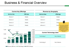 Business And Financial Overview Ppt PowerPoint Presentation Pictures Visuals