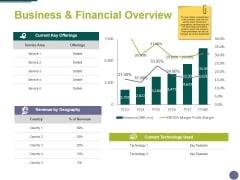 Business And Financial Overview Ppt PowerPoint Presentation Summary Format