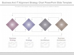 Business And It Alignment Strategy Chart Powerpoint Slide Template