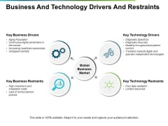 Business And Technology Drivers And Restraints Ppt PowerPoint Presentation Gallery Graphics Tutorials