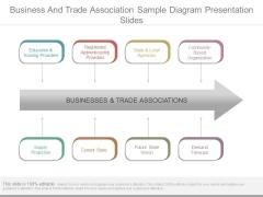 Business And Trade Association Sample Diagram Presentation Slides
