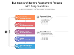 Business Architecture Assessment Process With Responsibilities Ppt PowerPoint Presentation Infographic Template Skills PDF