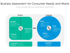 Business Assessment For Consumer Needs And Wants Ppt PowerPoint Presentation File Portfolio PDF