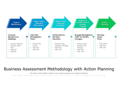 Business Assessment Methodology With Action Planning Ppt PowerPoint Presentation Model Mockup PDF
