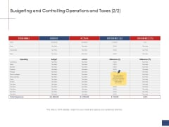 Business Assessment Outline Budgeting And Controlling Operations And Taxes Actual Download PDF