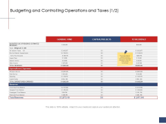 Business Assessment Outline Budgeting And Controlling Operations And Taxes Mockup PDF