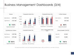 Business Assessment Outline Business Management Dashboards Customers Ppt Styles Graphics Pictures PDF