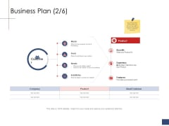 Business Assessment Outline Business Plan Benefits Ppt Infographic Template Master Slide PDF