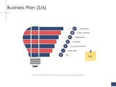 Business Assessment Outline Business Plan Marketing Ppt Portfolio Themes PDF