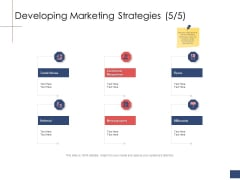 Business Assessment Outline Developing Marketing Strategies Technical Ppt Ideas Good PDF