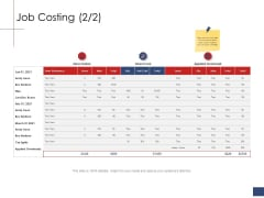 Business Assessment Outline Job Costing Cost Ppt Files PDF
