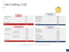 Business Assessment Outline Job Costing Ppt Inspiration Introduction PDF