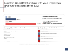 Business Assessment Outline Maintain Good Relationships With Your Employees And Their Representatives Relationships Download PDF