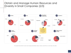 Business Assessment Outline Obtain And Manage Human Resources And Diversity In Small Companies Employee Introduction PDF