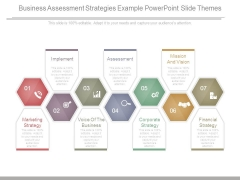 Business Assessment Strategies Example Powerpoint Slide Themes