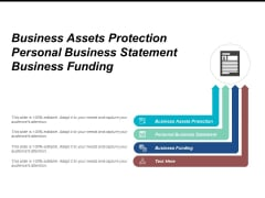 Business Assets Protection Personal Business Statement Business Funding Ppt PowerPoint Presentation Pictures Portfolio