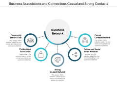 Business Associations And Connections Casual And Strong Contacts Ppt Powerpoint Presentation Professional Example Topics
