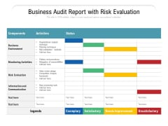 Business Audit Report With Risk Evaluation Ppt PowerPoint Presentation Icon Visual Aids PDF