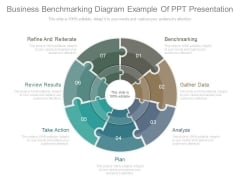 Business Benchmarking Diagram Example Of Ppt Presentation