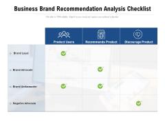 Business Brand Recommendation Analysis Checklist Ppt PowerPoint Presentation Slides Design Ideas PDF
