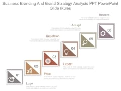Business Branding And Brand Strategy Analysis Ppt Powerpoint Slide Rules