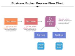Business Broken Process Flow Chart Ppt PowerPoint Presentation Information PDF