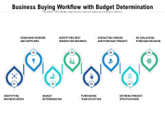 Business Buying Workflow With Budget Determination Ppt PowerPoint Presentation Gallery Influencers PDF