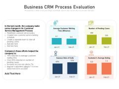 Business CRM Process Evaluation Ppt PowerPoint Presentation Ideas Demonstration PDF