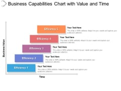 Business Capabilities Chart With Value And Time Ppt PowerPoint Presentation File Designs Download PDF