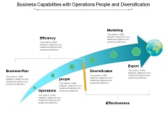 Business Capabilities With Operations People And Diversification Ppt PowerPoint Presentation File Backgrounds PDF