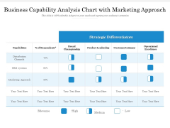 Business Capability Analysis Chart With Marketing Approach Ppt PowerPoint Presentation Gallery Microsoft PDF