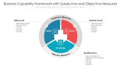 Business Capability Framework With Subjective And Objective Measures Ppt Model Example PDF