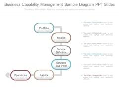 Business Capability Management Sample Diagram Ppt Slides