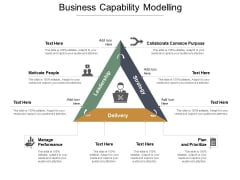 Business Capability Modelling Ppt PowerPoint Presentation Styles Demonstration