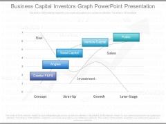 Business Capital Investors Graph Powerpoint Presentation