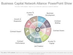 Business Capital Network Alliance Powerpoint Show