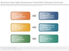 Business Case Agile Development Powerpoint Samples Download