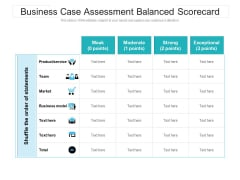 Business Case Assessment Balanced Scorecard Ppt PowerPoint Presentation Gallery Maker PDF
