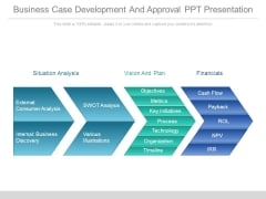 Business Case Development And Approval Ppt Presentation