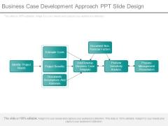 Business Case Development Approach Ppt Slide Design