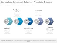Business Case Development Methodology Presentation Diagrams