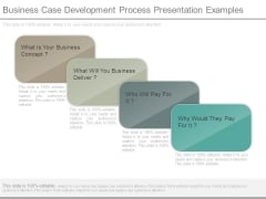 Business Case Development Process Presentation Examples