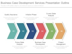 Business Case Development Services Presentation Outline