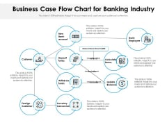 Business Case Flow Chart For Banking Industry Ppt PowerPoint Presentation Layouts Picture PDF