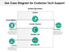 Business Case Flow Chart For Consumer Care Support Ppt PowerPoint Presentation Layouts Example PDF