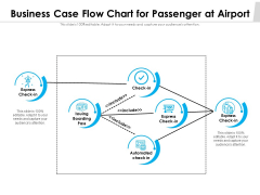 Business Case Flow Chart For Passenger At Airport Ppt PowerPoint Presentation Icon Outline PDF