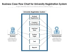 Business Case Flow Chart For University Registration System Ppt PowerPoint Presentation Gallery Slide Download PDF