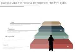 Business Case For Personal Development Plan Ppt Slides