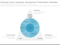 Business Case Leadership Development Presentation Examples